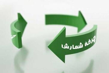 چرخه شمارش: راه حل کاستن از  تنش انبارگردانی