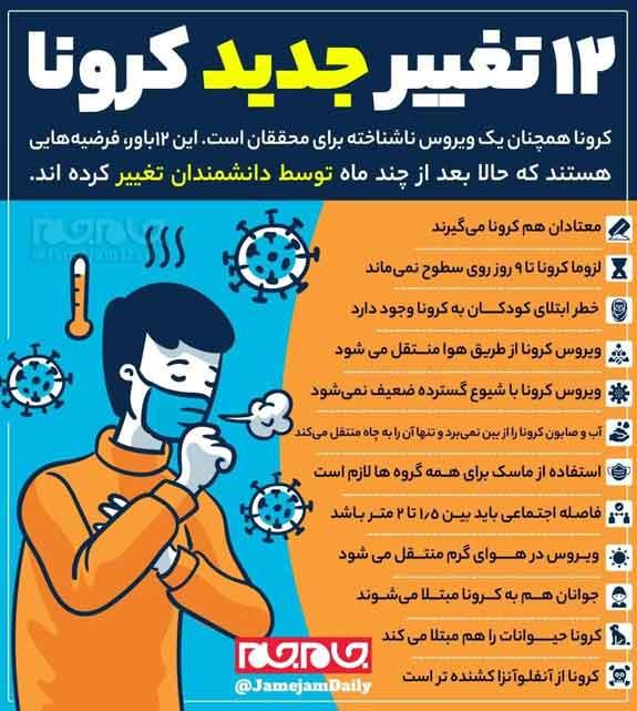 کرونا ویروس نکات ایمنی محیط کار